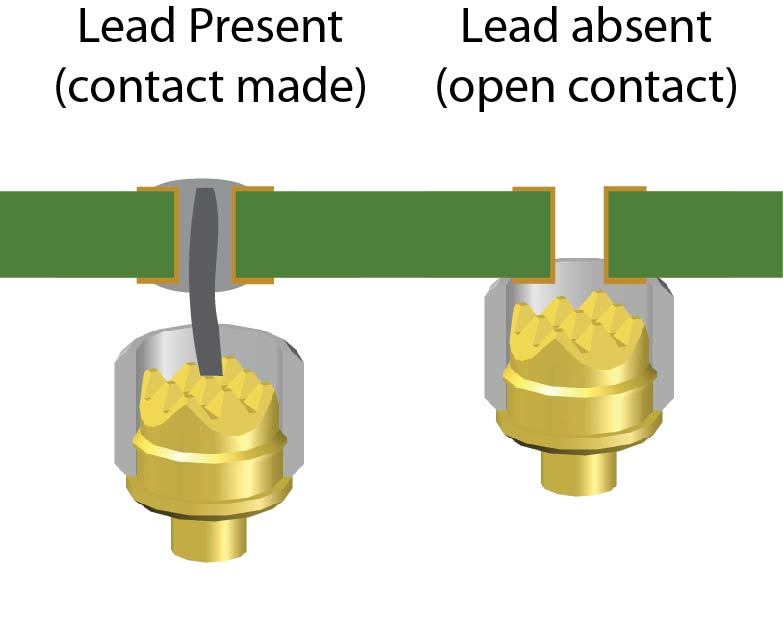 vector image used to show how insulator-tipped probes are used to test the presence or absence of a component on a printed circuit board.